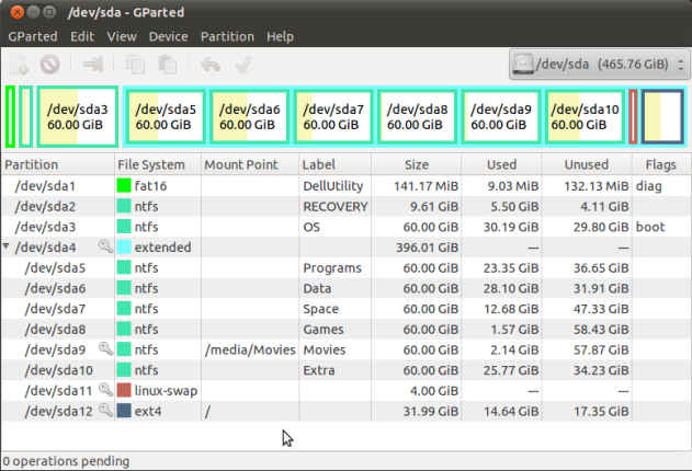 Gparted showing my hard disk partition structure